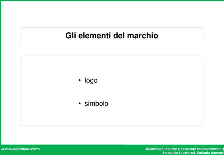Gli elementi del marchio