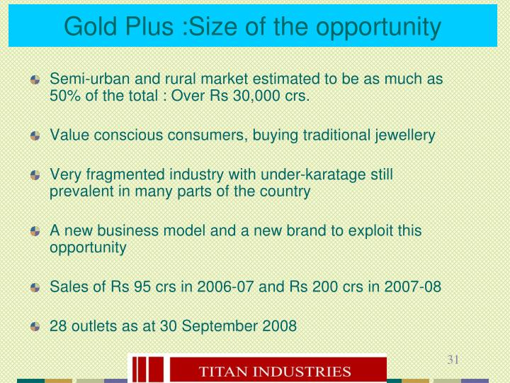 Gold Plus :Size of the opportunity