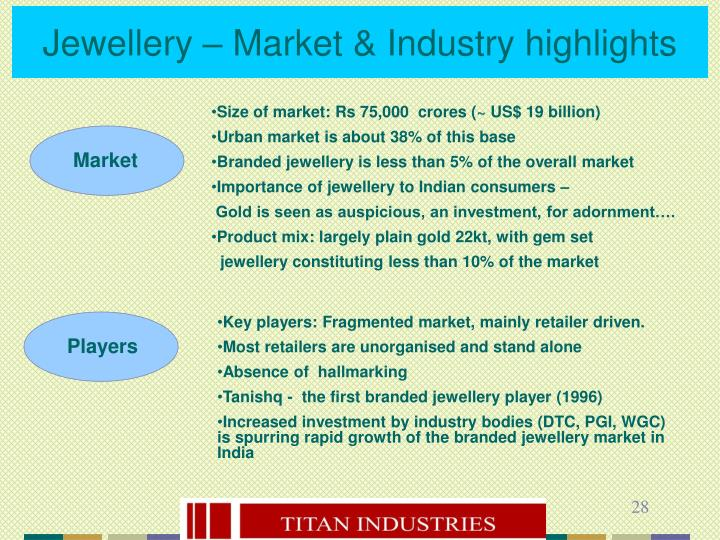 Jewellery – Market & Industry highlights