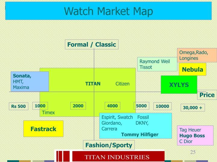 Watch Market Map