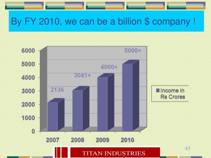 By FY 2010, we can be a billion $ company !