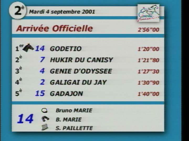 Paris 13 septembre 2001