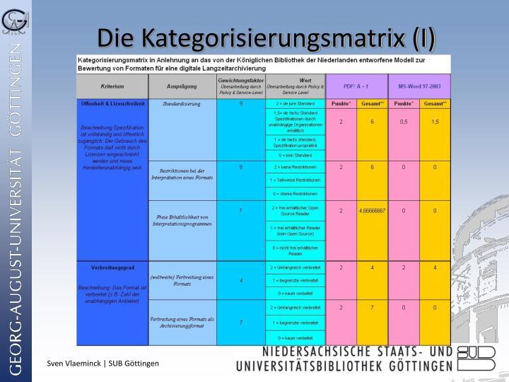 Die Kategorisierungsmatrix (I)