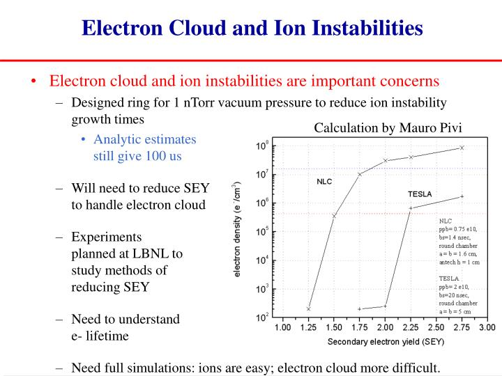 Electron Cloud and Ion Instabilities