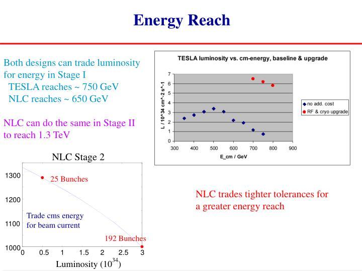 Energy Reach