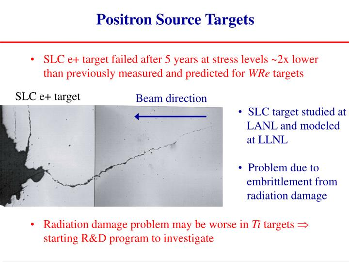 Positron Source Targets