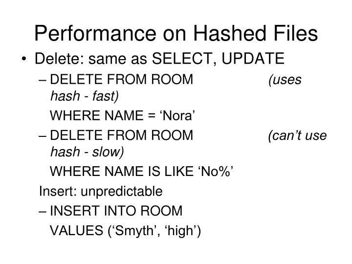 Performance on Hashed Files