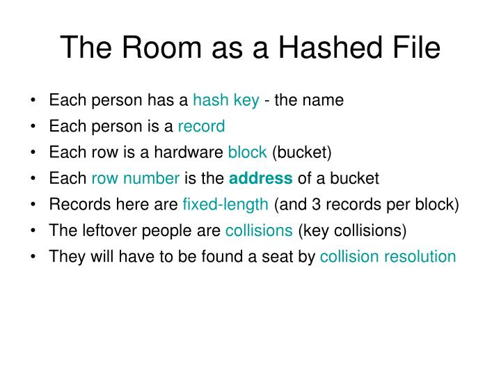 The Room as a Hashed File