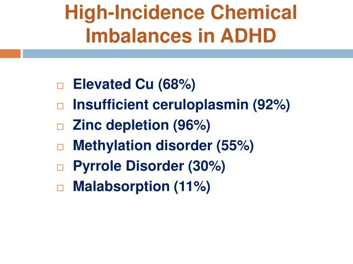 High-Incidence Chemical Imbalances in ADHD