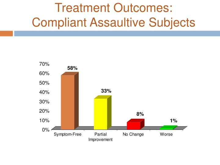 Treatment Outcomes: