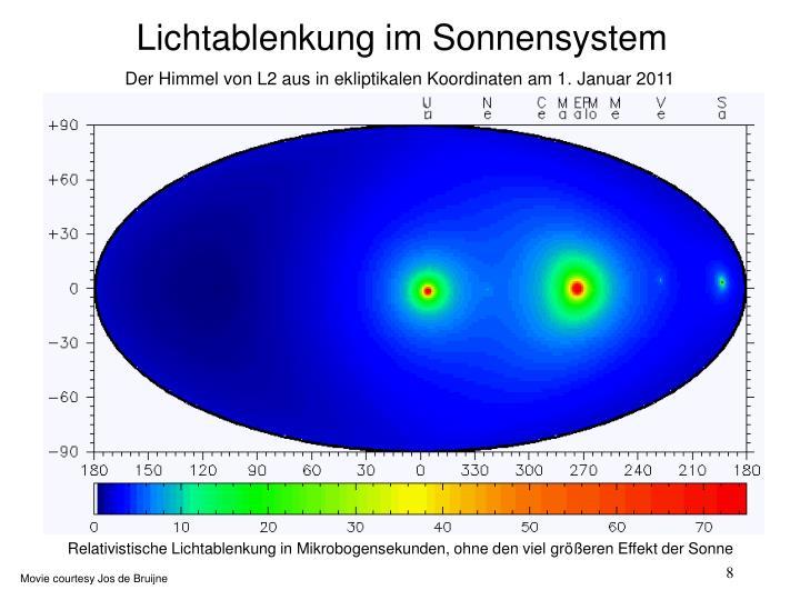 Lichtablenkung im Sonnensystem