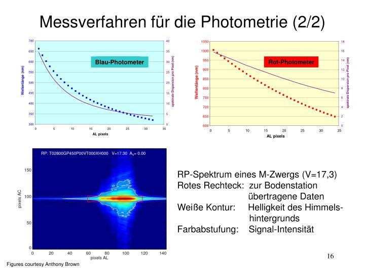 Messverfahren für die Photometrie (2/2)