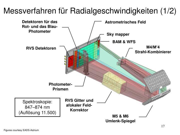 Messverfahren für Radialgeschwindigkeiten (1/2)