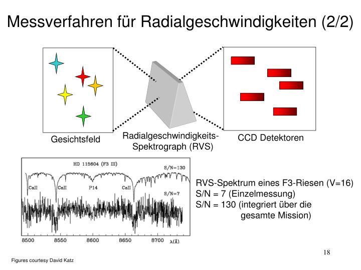 Messverfahren für Radialgeschwindigkeiten (2/2)