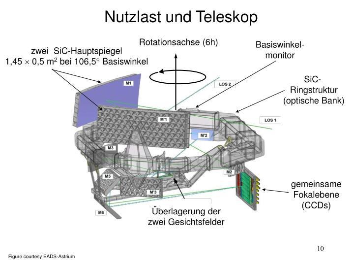 Nutzlast und Teleskop
