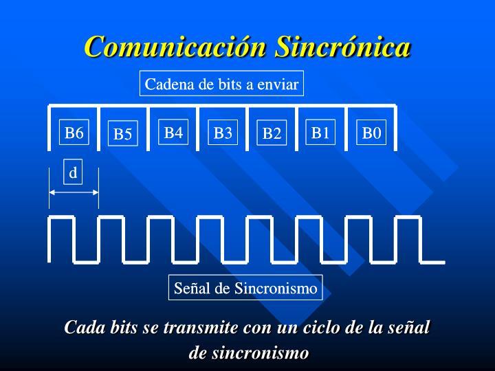 Comunicación Sincrónica
