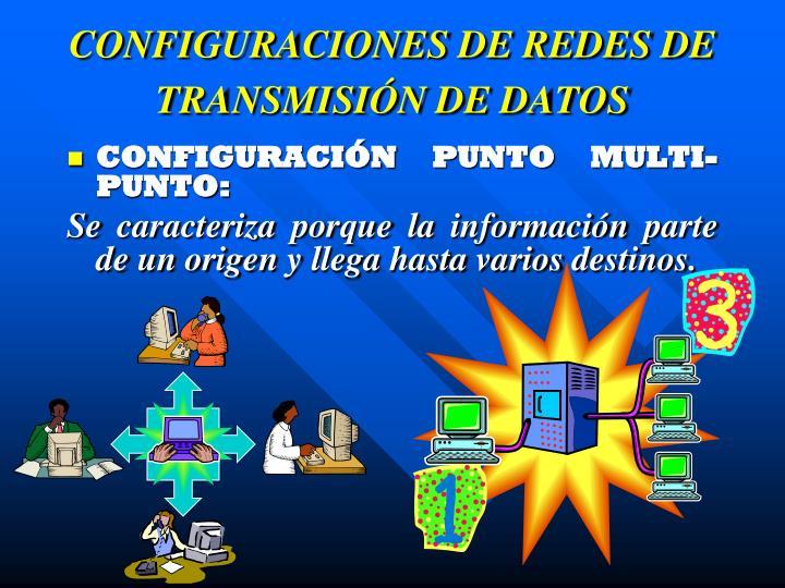 CONFIGURACIONES DE REDES DE TRANSMISIÓN DE DATOS