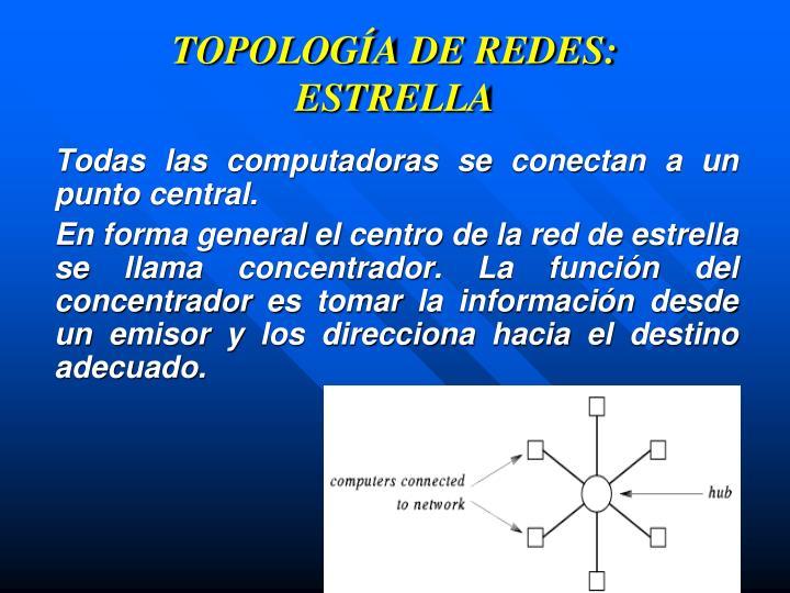 TOPOLOGÍA DE REDES: