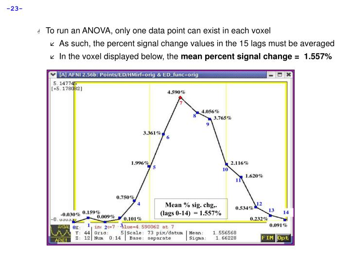 To run an ANOVA, only one data point can exist in each voxel