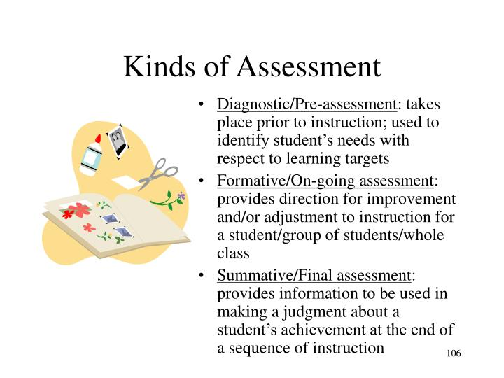 Kinds of Assessment