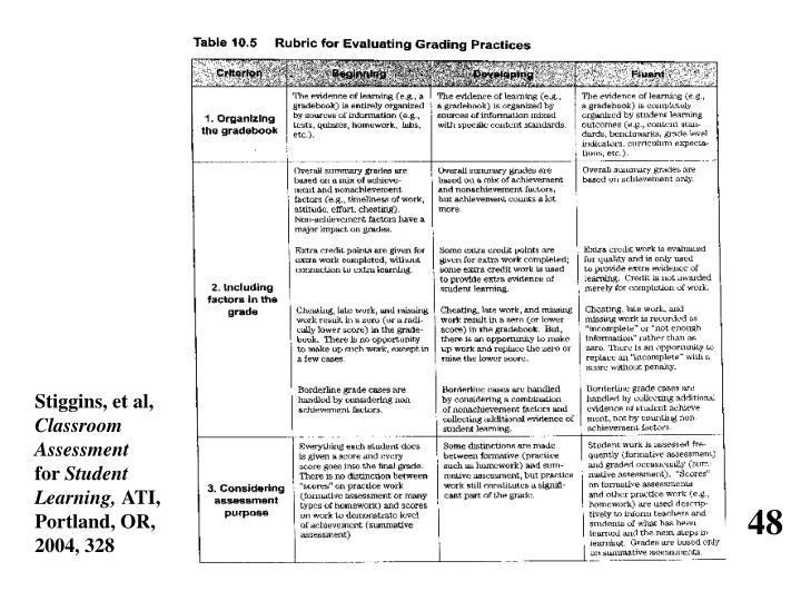 Stiggins, et al,