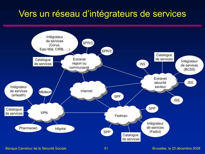 Vers un réseau d'intégrateurs de services