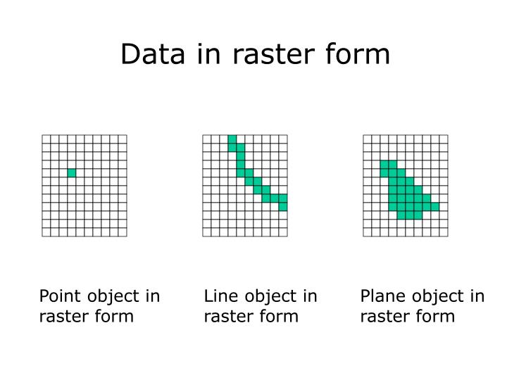 Data in raster