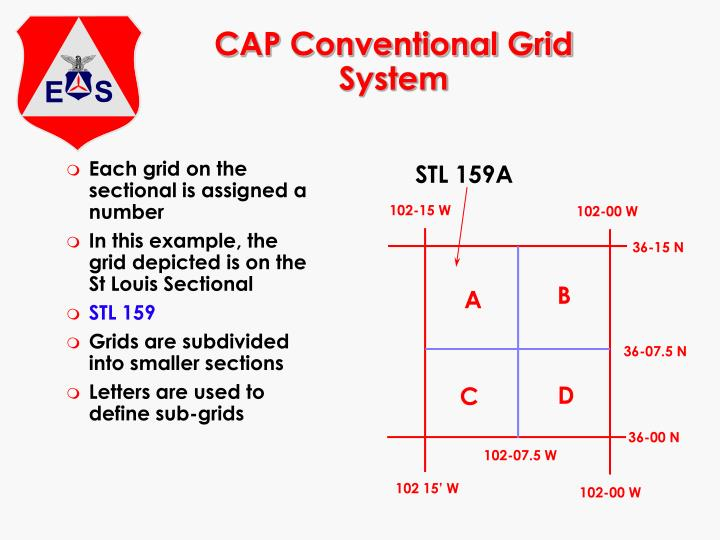 CAP Conventional Grid System