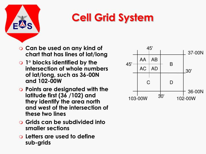 Cell Grid System