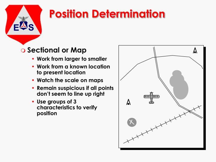 Position Determination