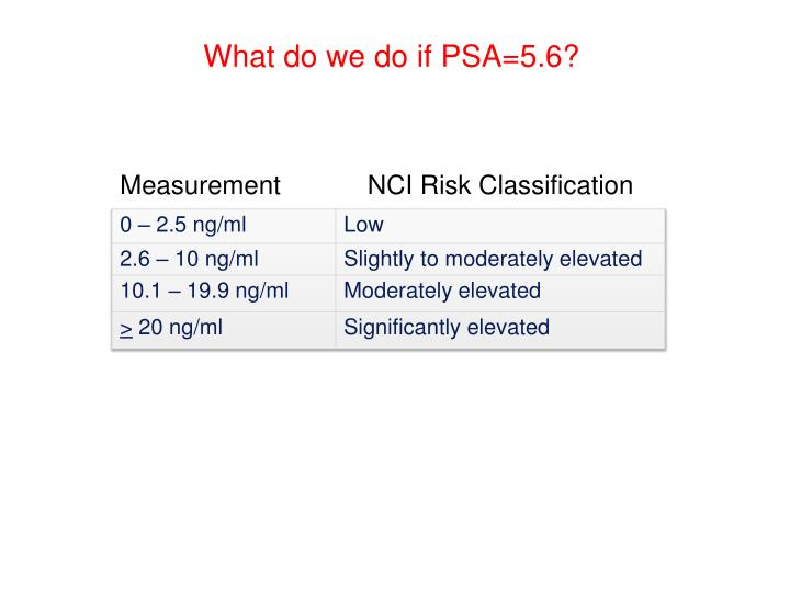 What do we do if PSA=5.6?