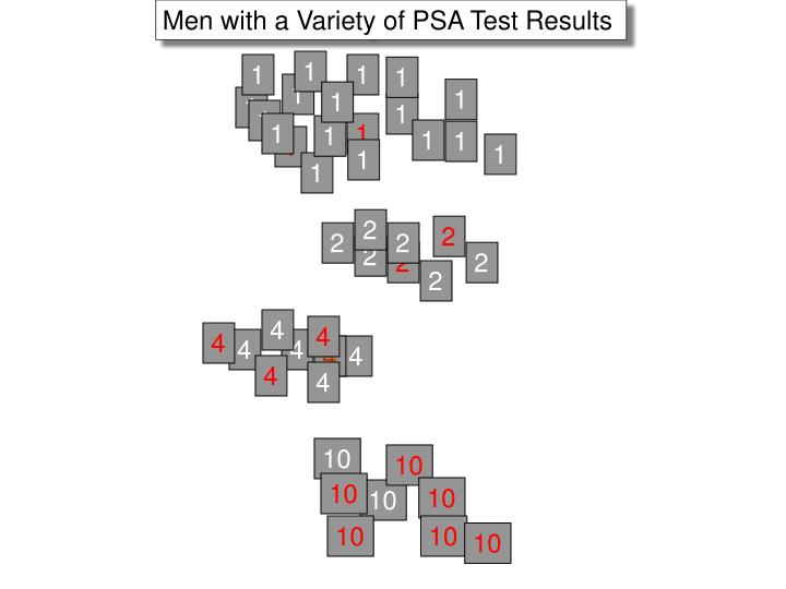 Men with a Variety of PSA Test Results