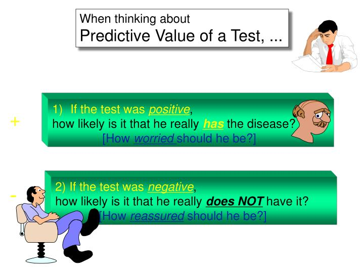 2) If the test was