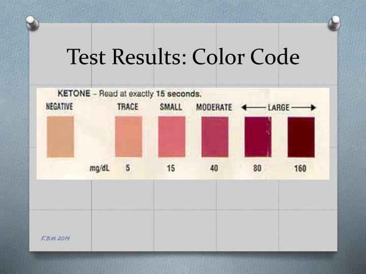 Test Results: Color Code