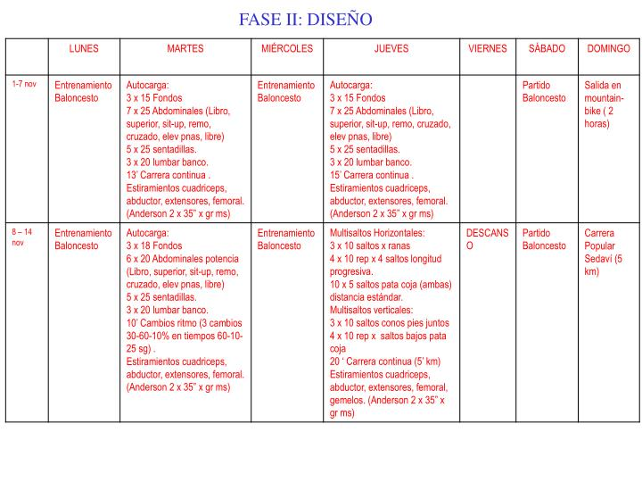 FASE II: DISEÑO
