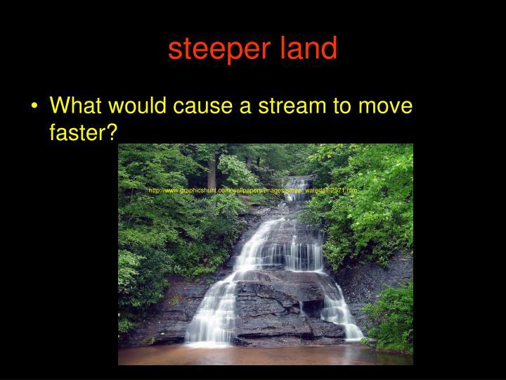 steeper land