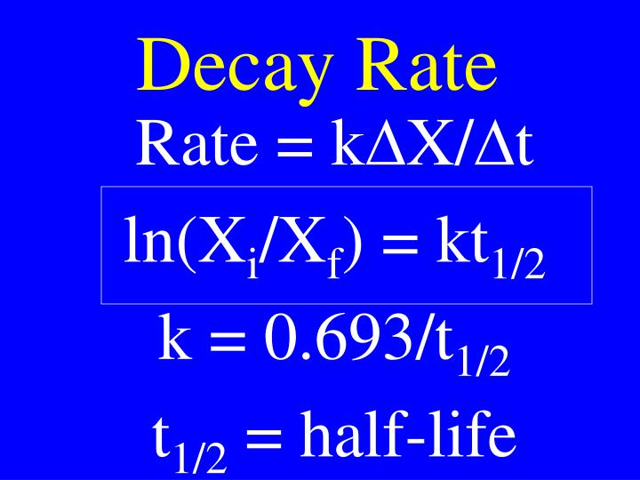 Decay Rate