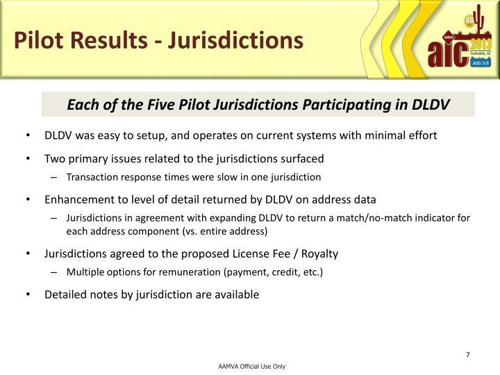 Pilot Results - Jurisdictions