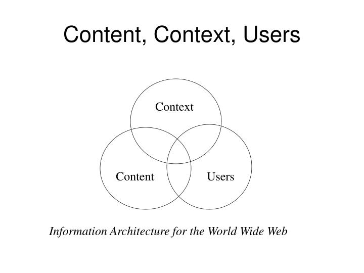 Content, Context, Users