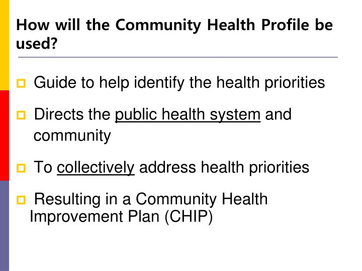 How will the Community Health Profile be used?