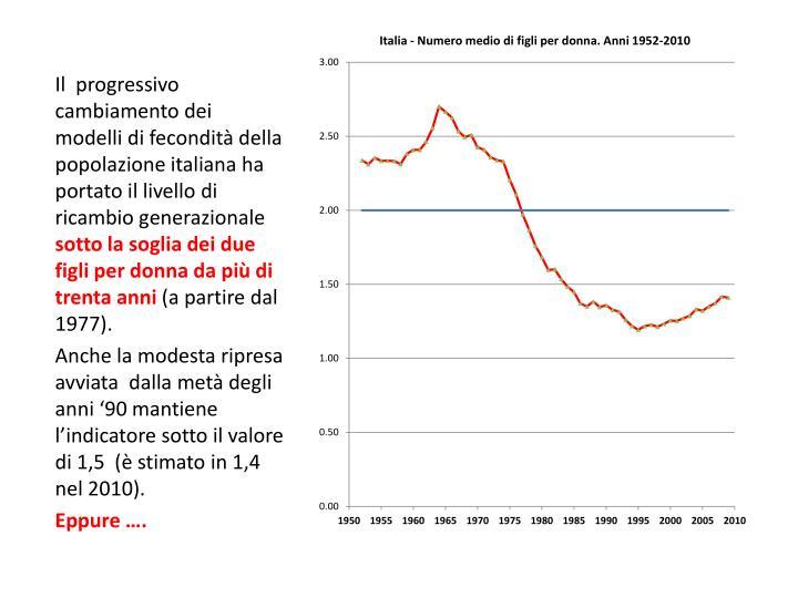 Il  progressivo cambiamento dei modelli di fecondità della popolazione italiana ha portato il livello di ricambio generazionale