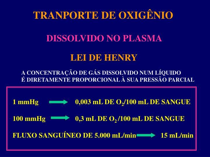 TRANPORTE DE OXIGÊNIO