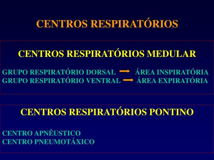 CENTROS RESPIRATÓRIOS