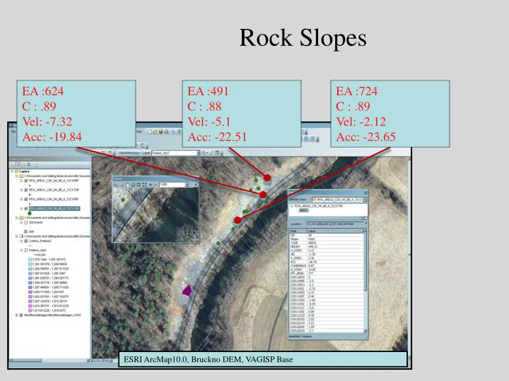 Rock Slopes