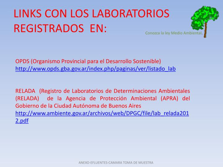 LINKS CON LOS LABORATORIOS