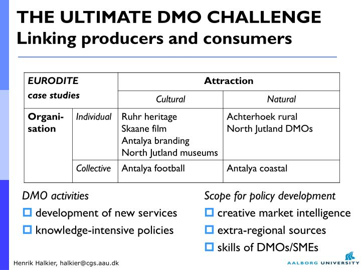 THE ULTIMATE DMO CHALLENGE