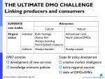the ultimate dmo challenge linking producers and consumers