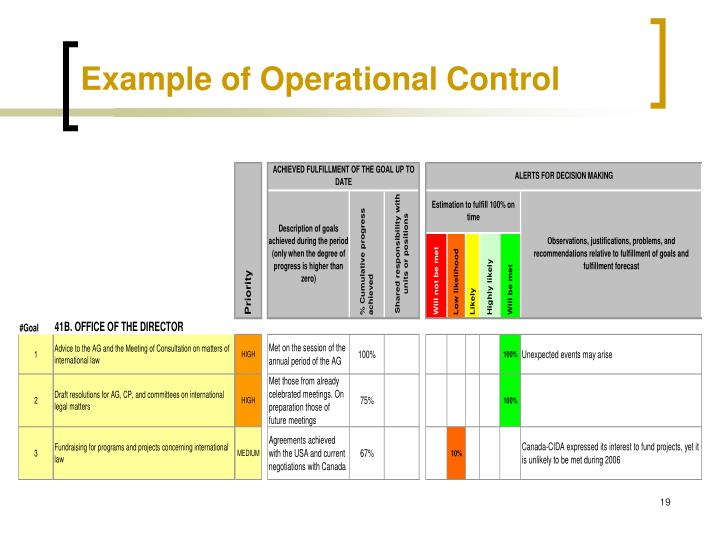 Example of Operational Control