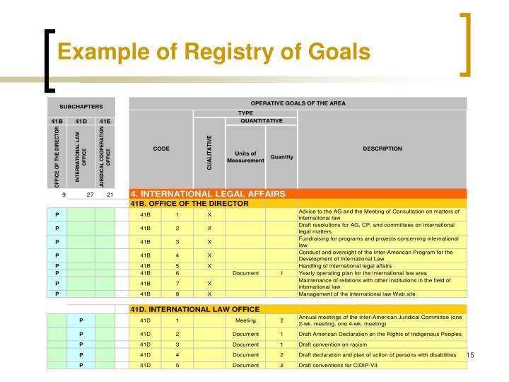 Example of Registry of Goals