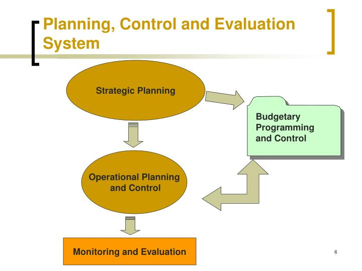 Planning, Control and Evaluation System